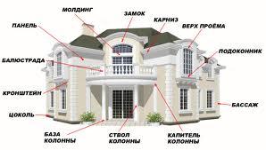 Фасадный декор в Киеве